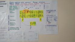 Карта-потока-создания-ценности,-текущее-состояние.jpg